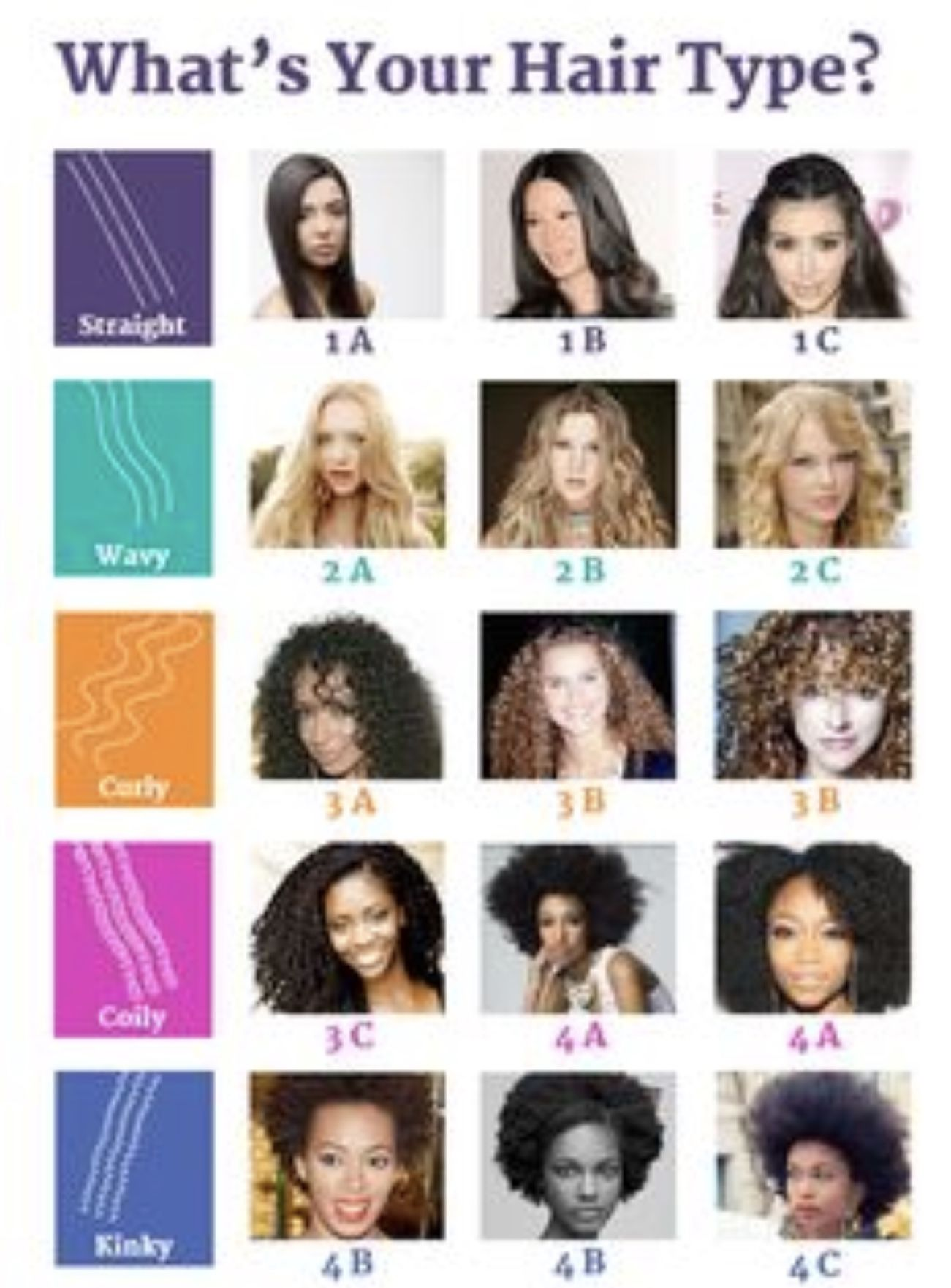 Pin By Uwuadrii On In Case I Have No Ideas Hair Type Curly Hair Types Curly Hair Beauty