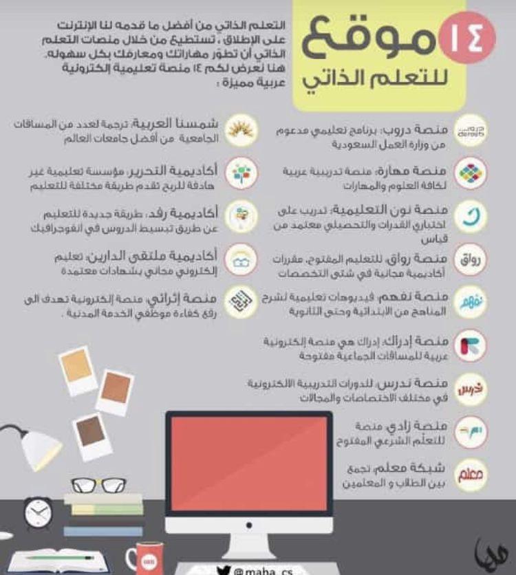 Pin By Sarah Abdullah On Skills أصير أحسن Self Development Learning Websites Programming Apps Life Skills Activities