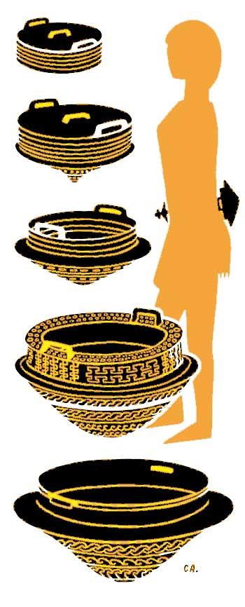 Kvindernes bælteprydelser. Mens mandens status blev markeret af sværdet, blev en kvindes status markeret af store bælteprydelser, også kaldet bælteplader og bæltedåser. Både sværd og bælteprydelser vidner om bronzestøbningens høje niveau. Der var tale om forfinet kunsthåndværk. I ældre bronzealder var bælteprydelser og sværd ofte udsmykket med spiraler. I yngre bronzealder blev forskellige cirkel- og stjernemønstre moderne.  Hængekarrenes udvikling og bæremåde.