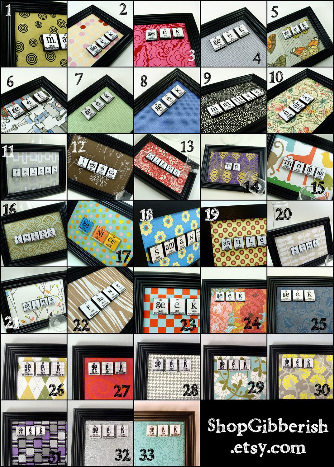 chemistry mens personalized periodic table name sign home decor 2000 via etsy