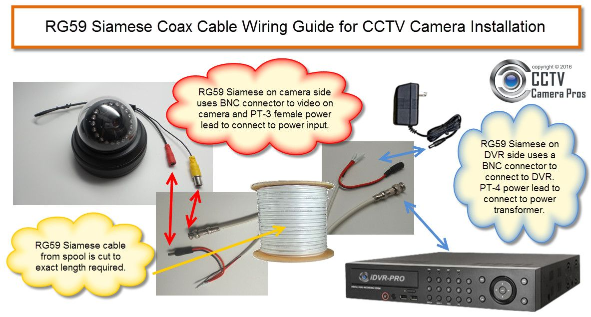 rg59 siamese coax cable wiring guide for cctv camera installation rh pinterest com Network Jack Wiring Diagram Ethernet Cable Wiring Diagram Guide