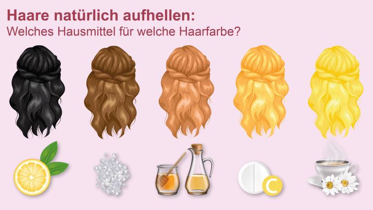 Haare natürlich aufhellen: 5 Hausmittel, die wirklich funktionieren (mit Infografik) - lovethislook.de