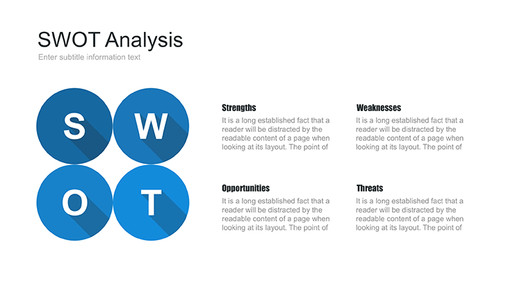 Free Swot Analysis Powerpoint Template Design Templates Swot