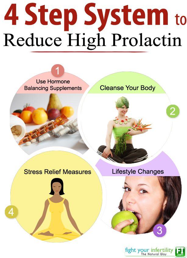 Foods High In Prolactin