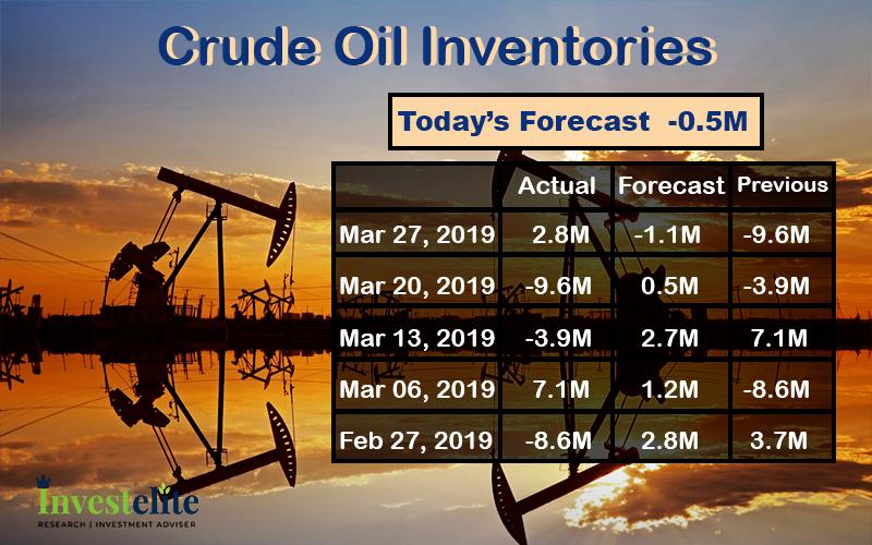 Top Oil Stocks - blogger.com