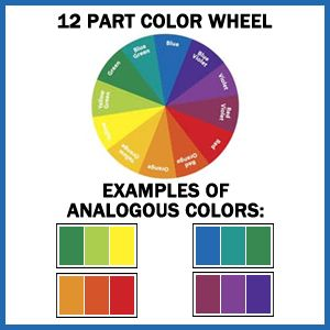 Analogous Colors Tutorial Color Wheel