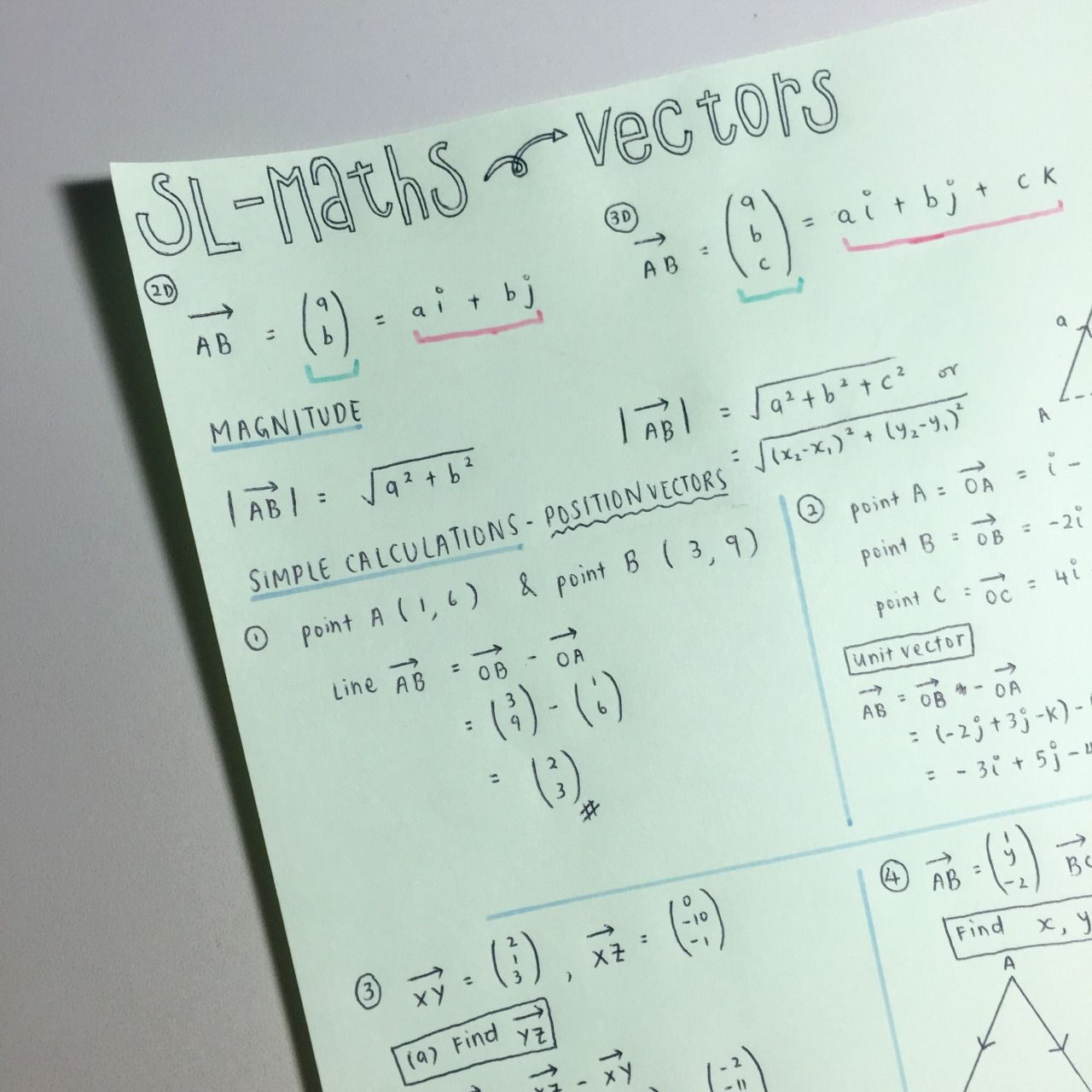 "emmastudy: "" my first attempt at compiling some math notes ..."