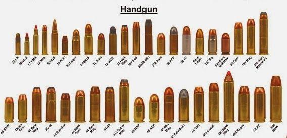Handgun Caliber Cartridge Comparison Chart ammo Pinterest Hand