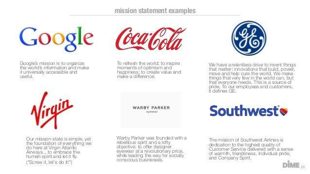 Image result for Google's mission