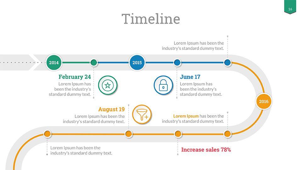 timeline google slides template templates