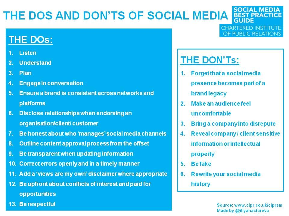 The Dos And Don Ts Of Socialmedia By Ciprsm Chartered Institute