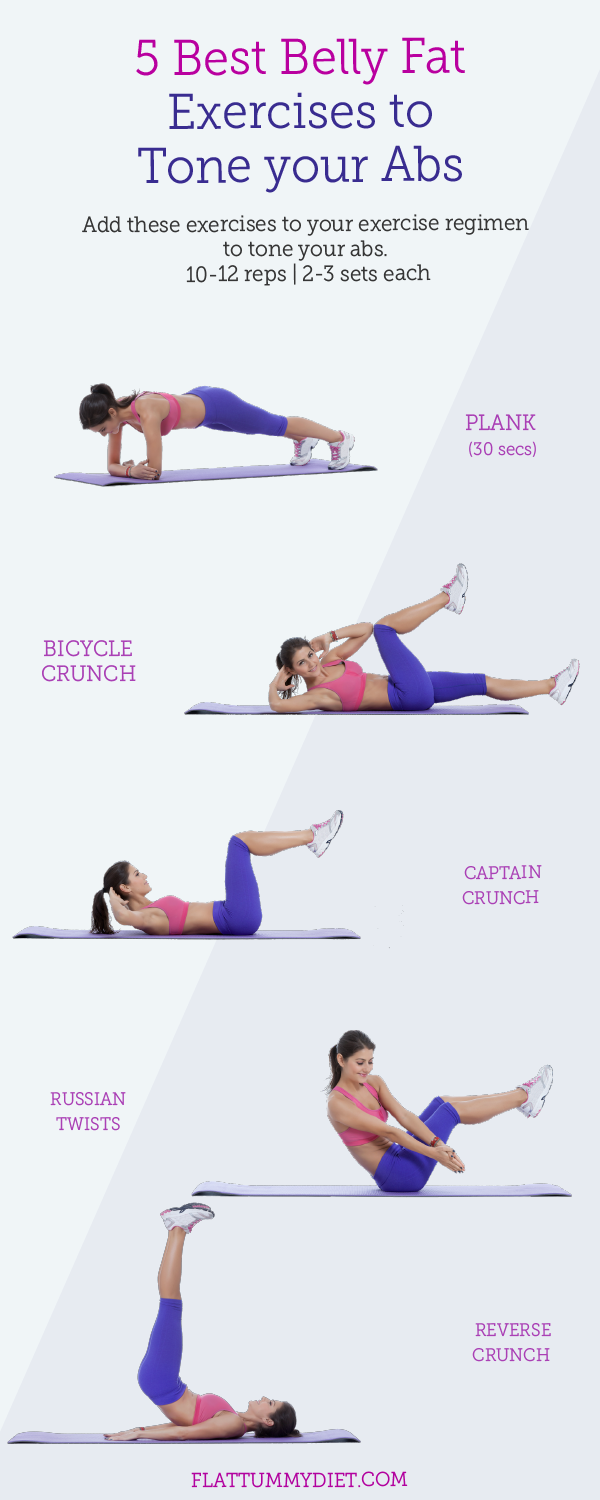 5 Simple Exercises To Help You Burn And Reduce Belly Fat Fast For