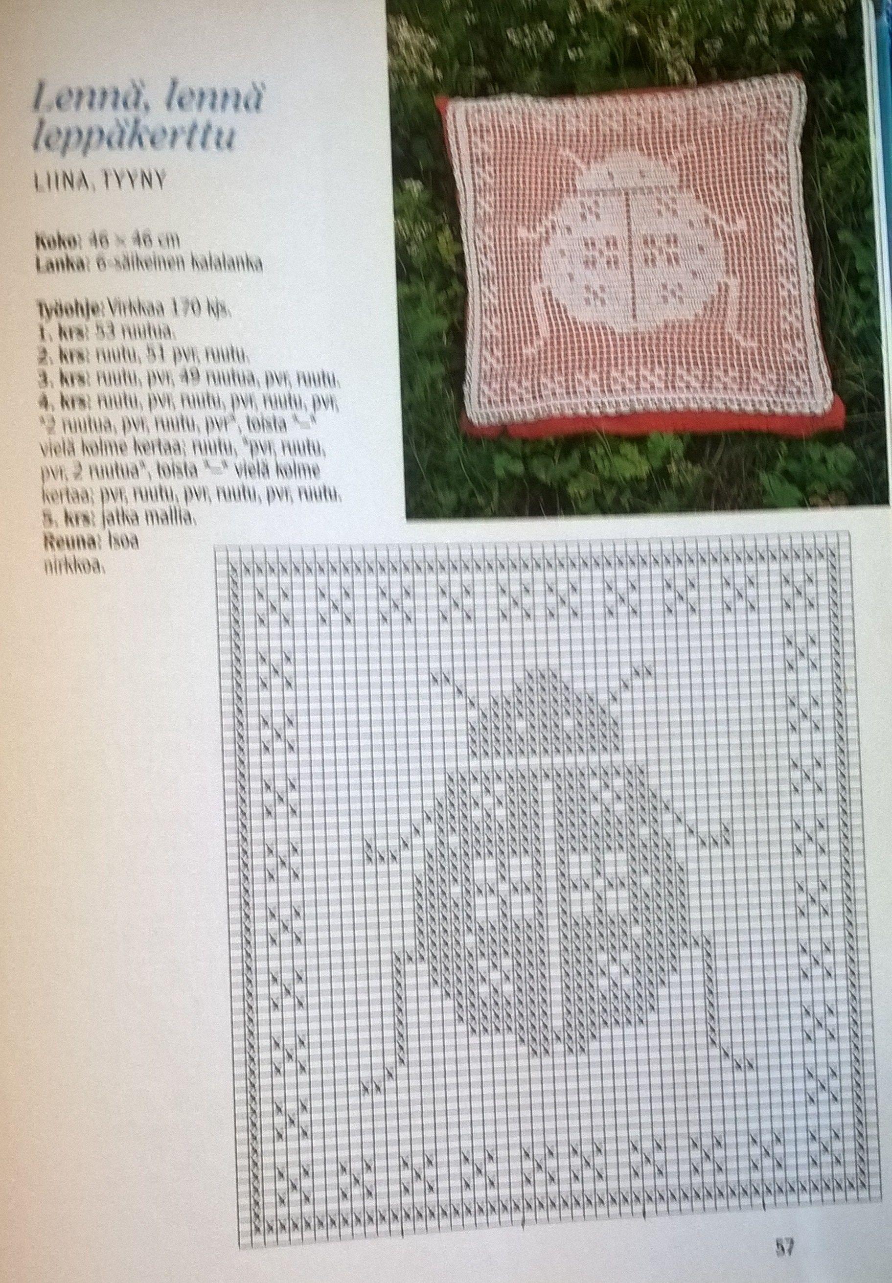 Pin de stefanie boye en crochet cuadrado   Pinterest   Ganchillo y ...