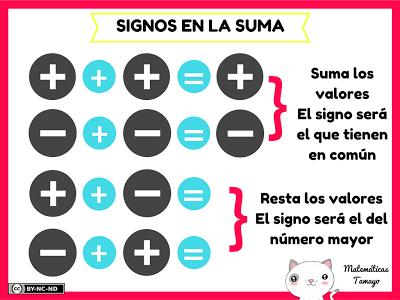 MATEMÁTICAS NIVEL SECUNDARIA | Secundaria matematicas ...