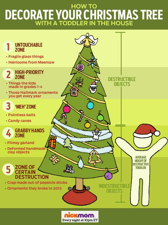 How To Decorate Your Christmas Tree With A Toddler In The House Via Nickmom Toddler Christmas Tree Toddler Christmas Christmas Humor