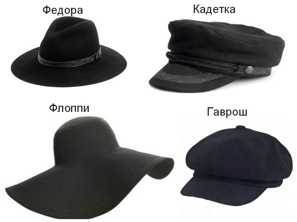 шляпы названия с фото: 10 тыс изображений найдено в Яндекс ...