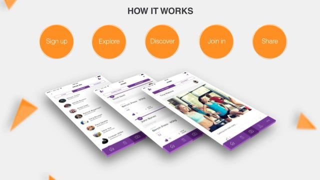 GymFit - The Fitness Social Network