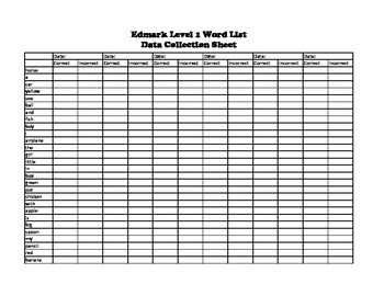 Edmark Level 1 work list in order taught data collection sheets ...