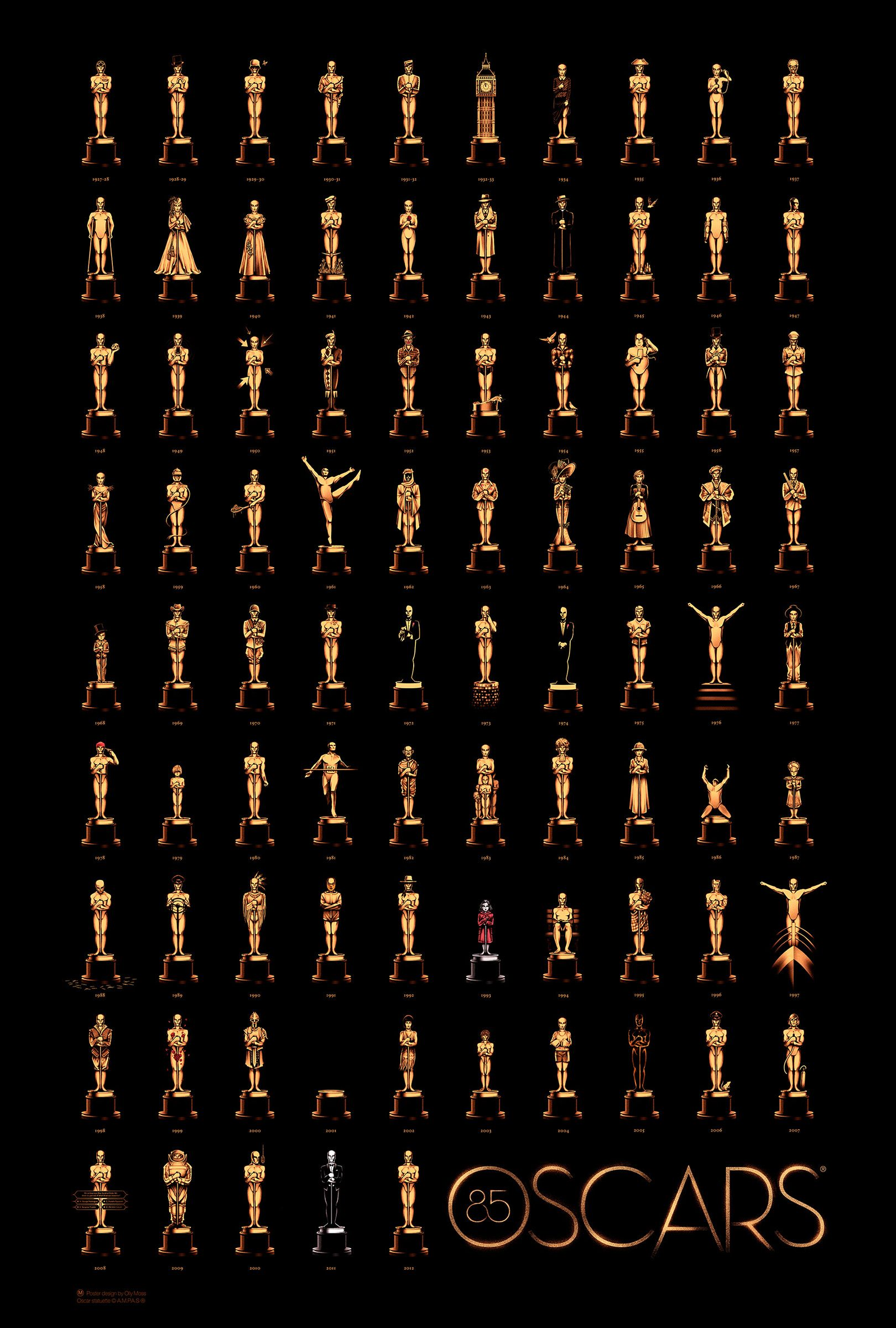 Can You Identify All the Best Picture Oscar Winners Looking at