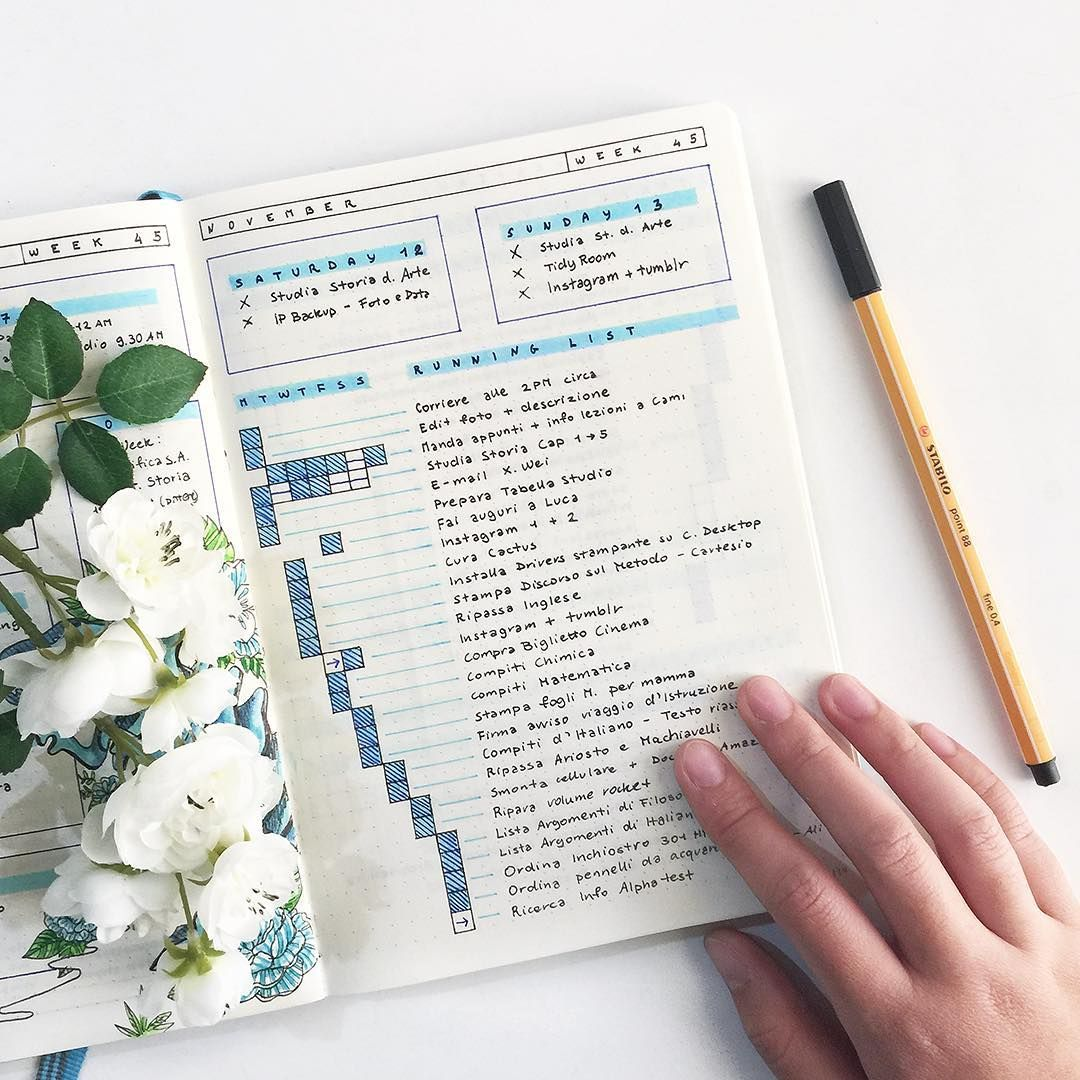 This Weekly To Do List Setup Is Low Key Genius Bullet Journal Inspiration Bullet Journal Journal Daily to do list examples
