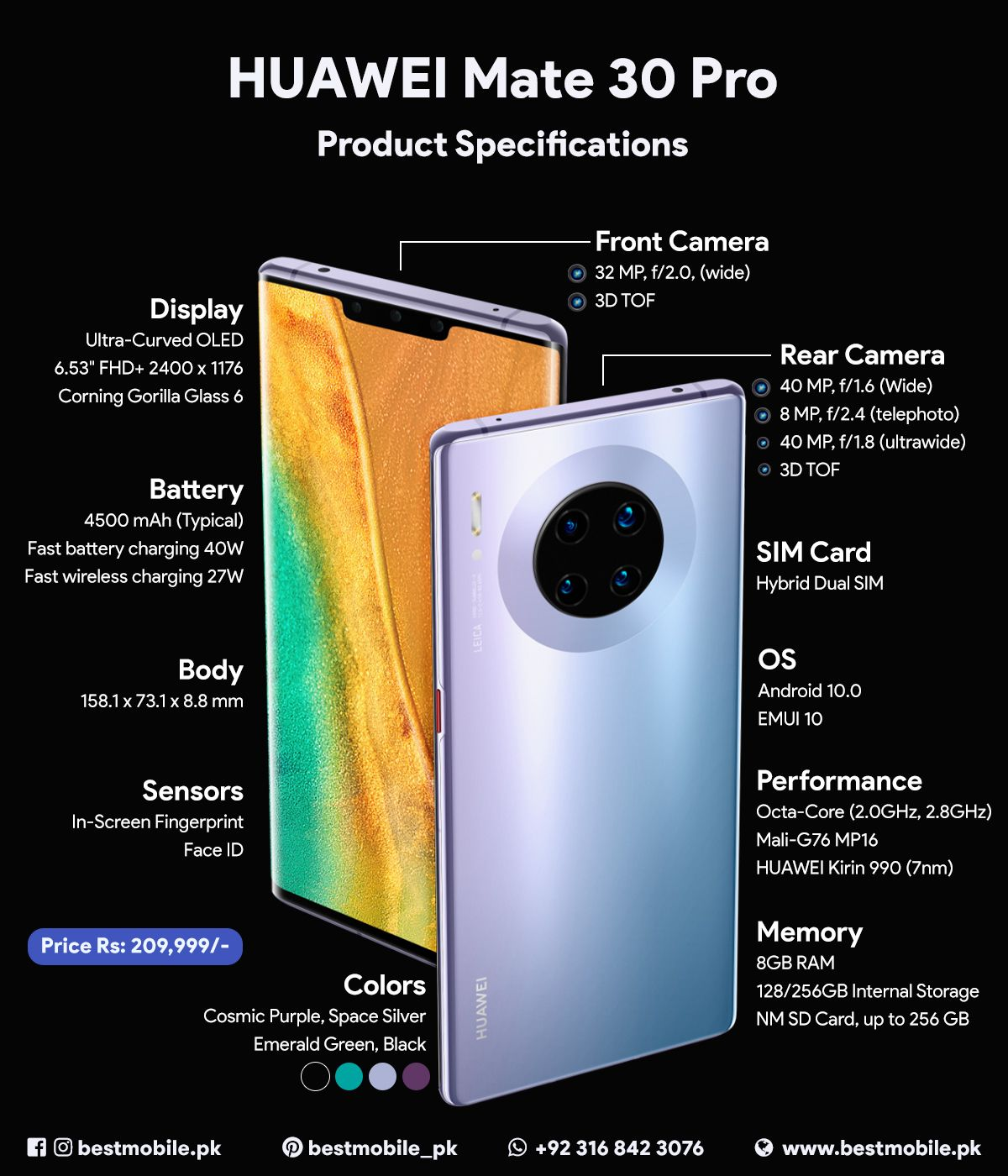 Huawei Mate 30 Pro Android 10 Smartphone In Pakistan With 185000 Price Tag Features 4g Lte 6 5 Inches Triple Camera Fi In 2020 Huawei Huawei Mate Cool New Gadgets