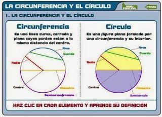 15 Ideas De Circunferencia Y Circulo Circunferencia Circulo Y Circunferencia Circulo