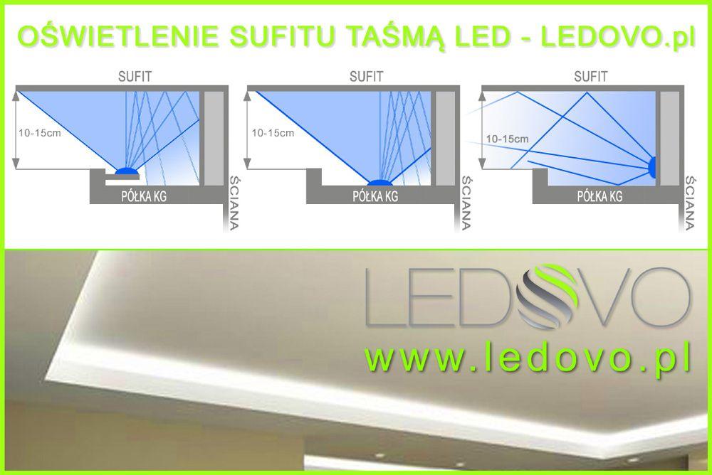 www.ledovo.pl - instalacja oświetlenia led w półce kartonowo gipsowej pod sufitem
