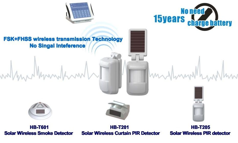 Solar Wireless Pir Detectors Is New Generation Intrusion Detector