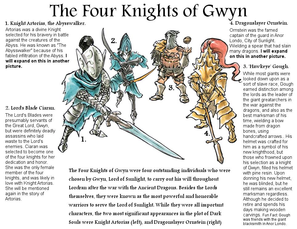 Dark Souls Lore Four Knights of Gwyn Souls Series