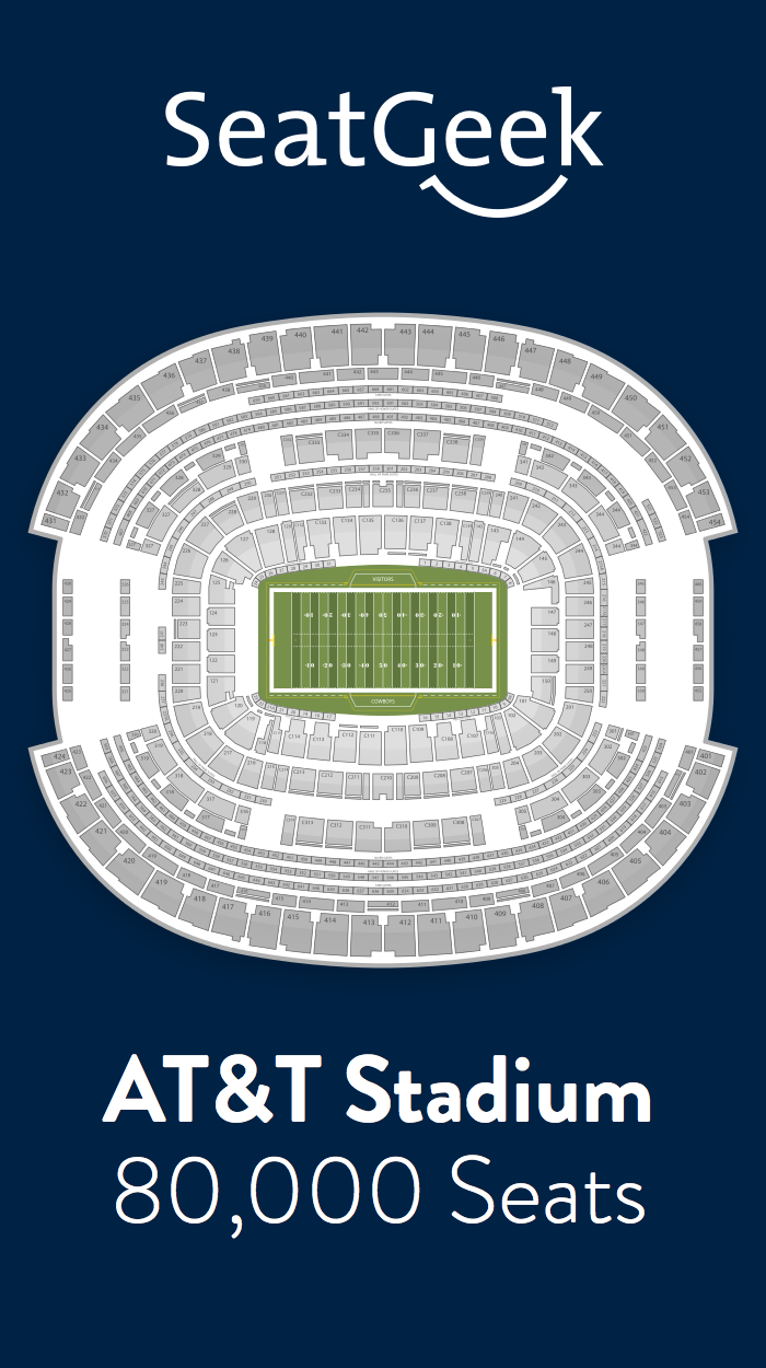 Find the best deals on Dallas Cowboys tickets and know