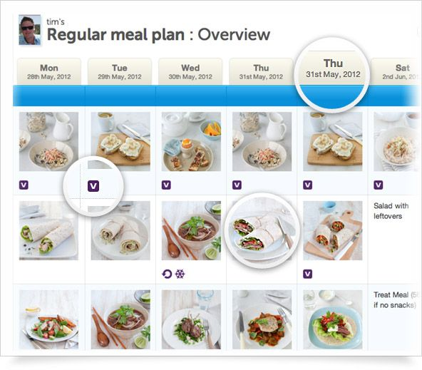 Detailed Nutrition Plans Www 12wbt Com Healthy Food Options