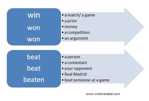 Beat And Win