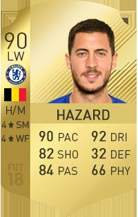 Eden Hazard in FIFA 18