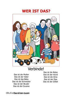 wer ist das? | deutsch lernen, deutsch unterricht und deutsch