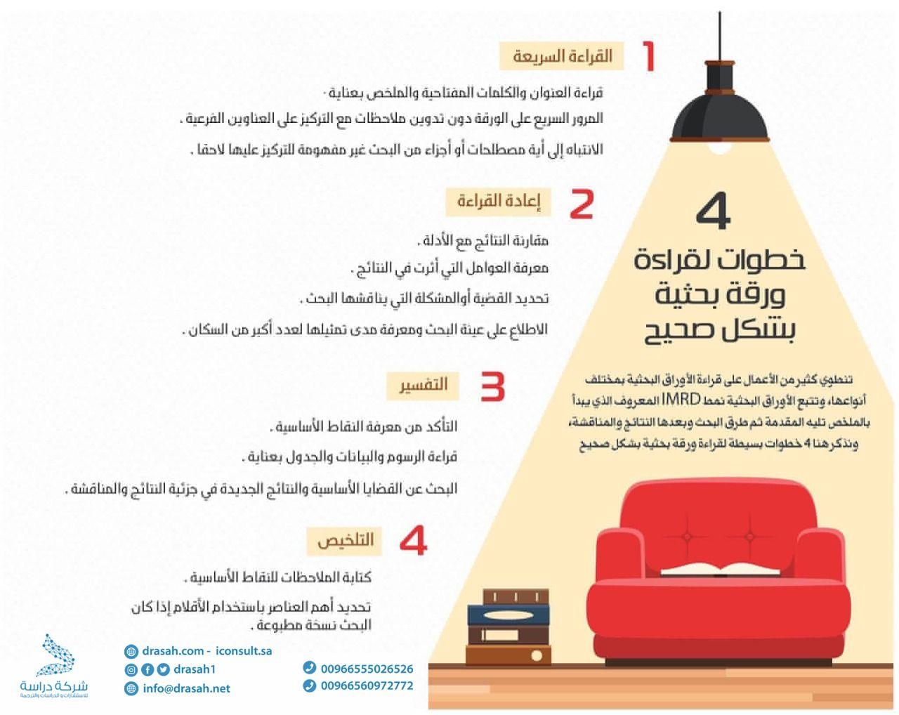 4 خطوات لقراءة ورقة بحثية بشكل لصحيح