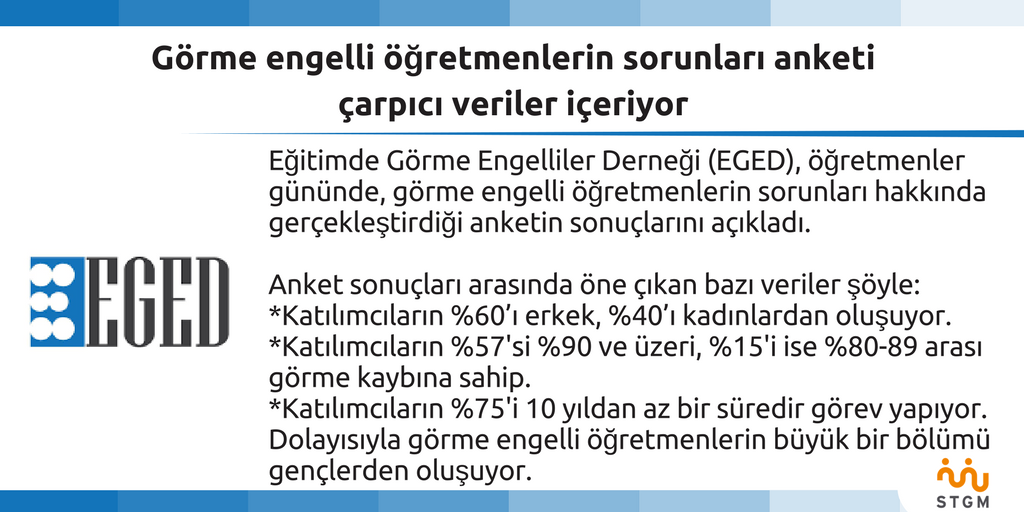 Stgm Dernegi On Twitter Ios Messenger