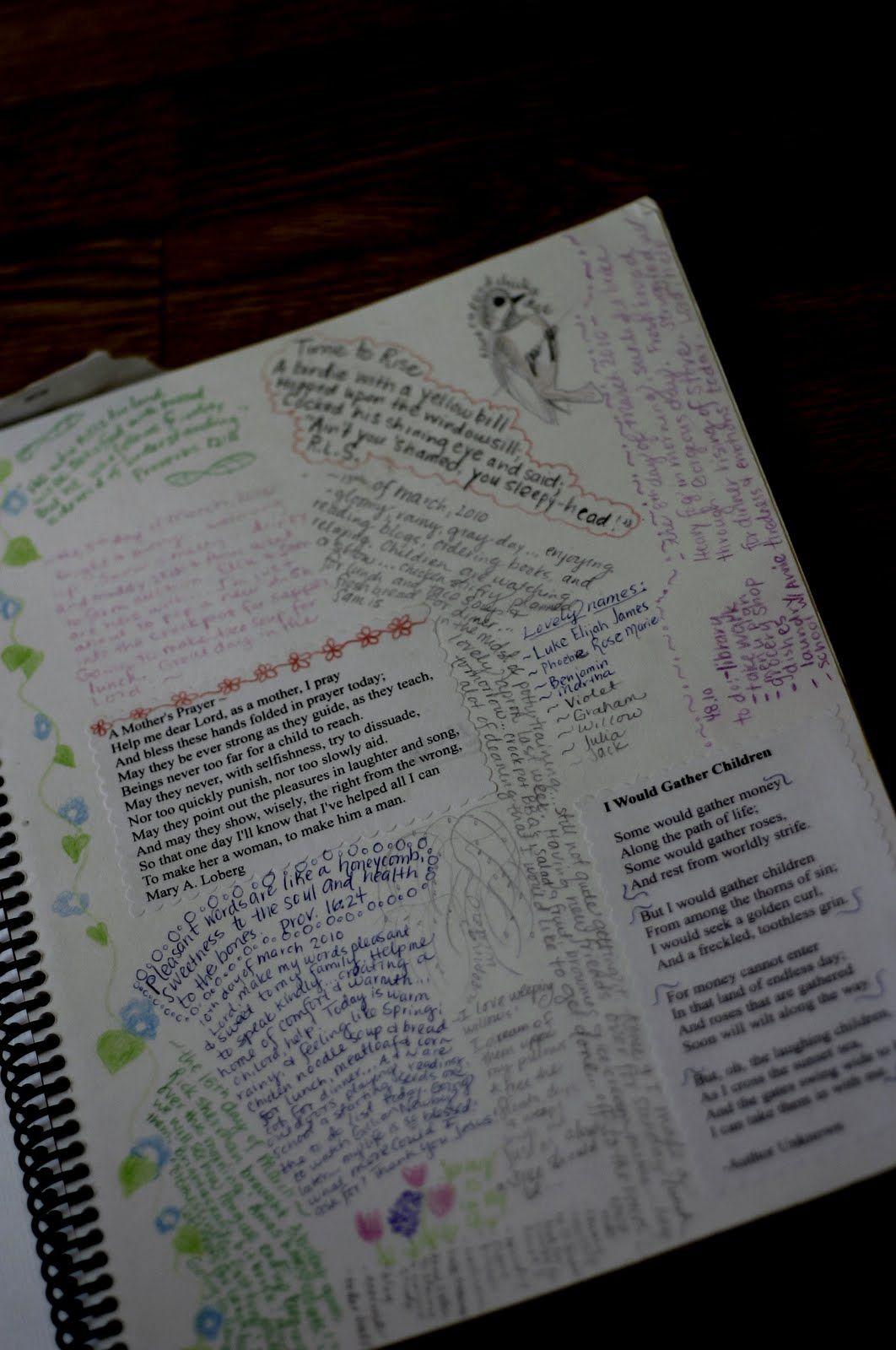 Commonplace books: How they are used today