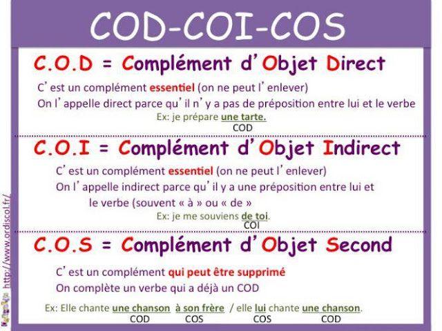 les pronoms personnels c o d c o i  langue  - 9eme annee de base et autres niveaux