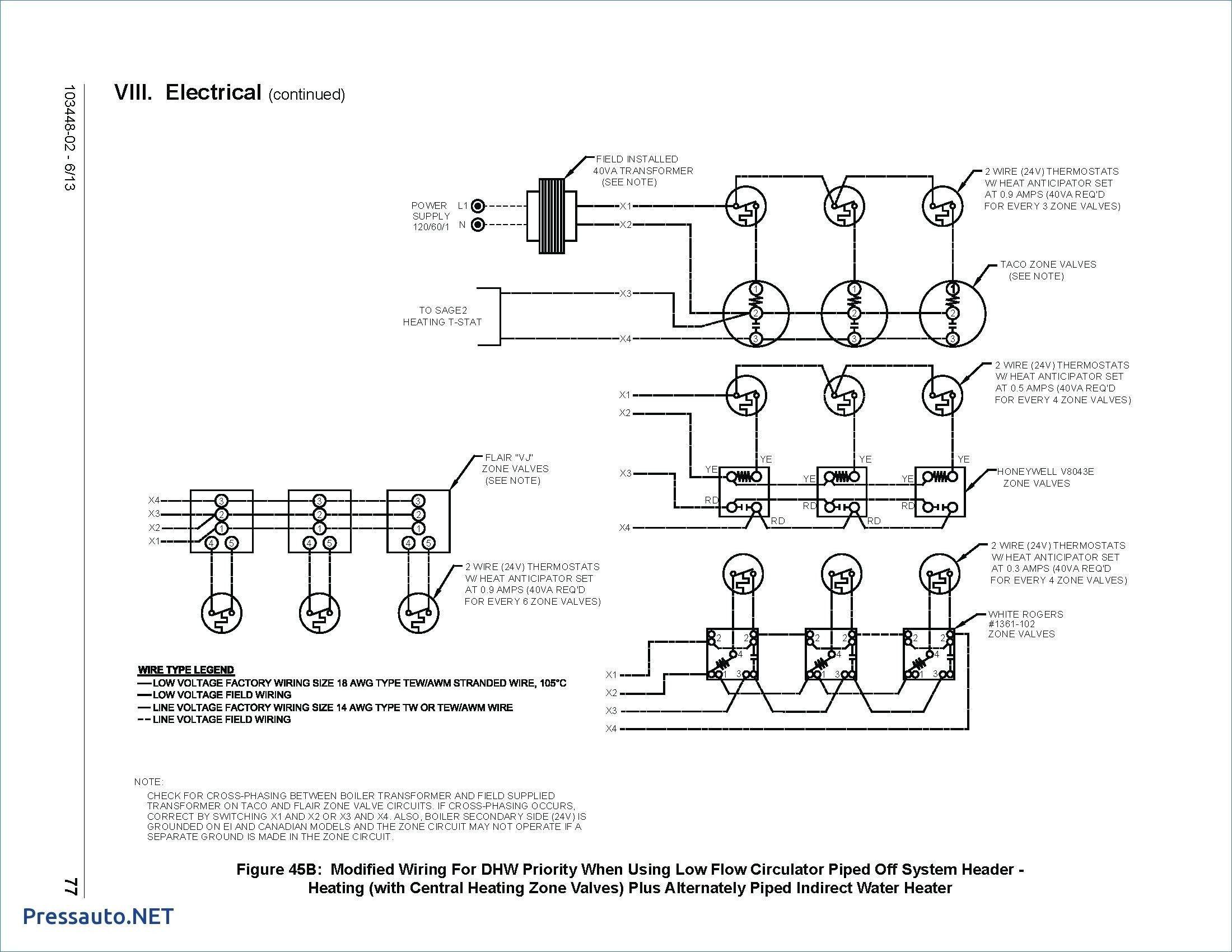 Pin On Technical Ideas