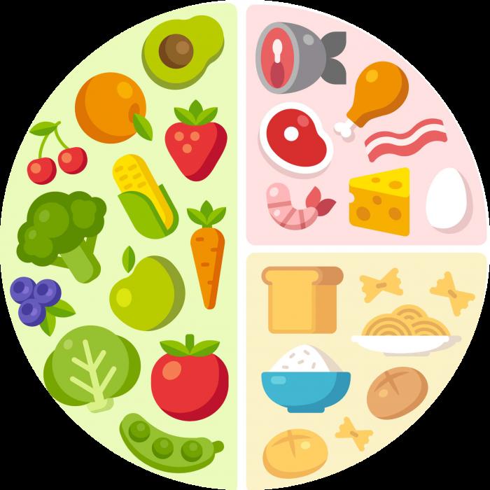 Healthy Food Diet Png Makanan Sehat Ilustrasi Makanan Makanan