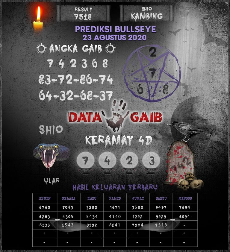 Paito Vietnam Lottery