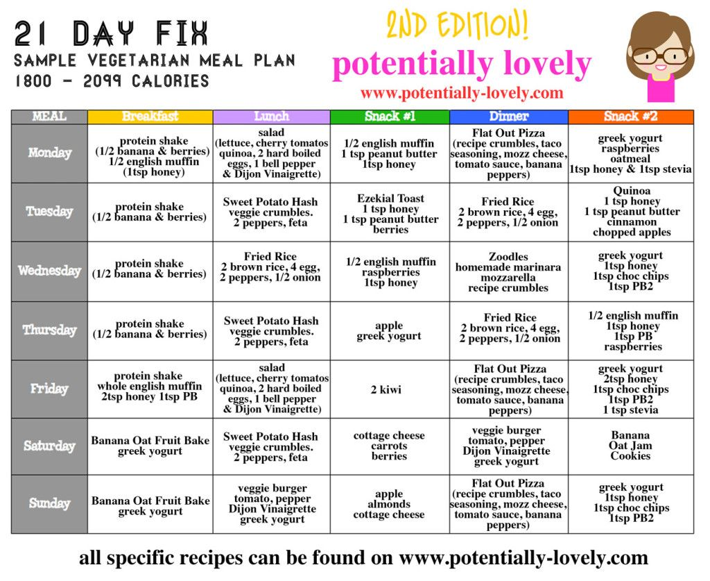 21 Day Fix Vegetarian Sample Weekly Meal Plan 2