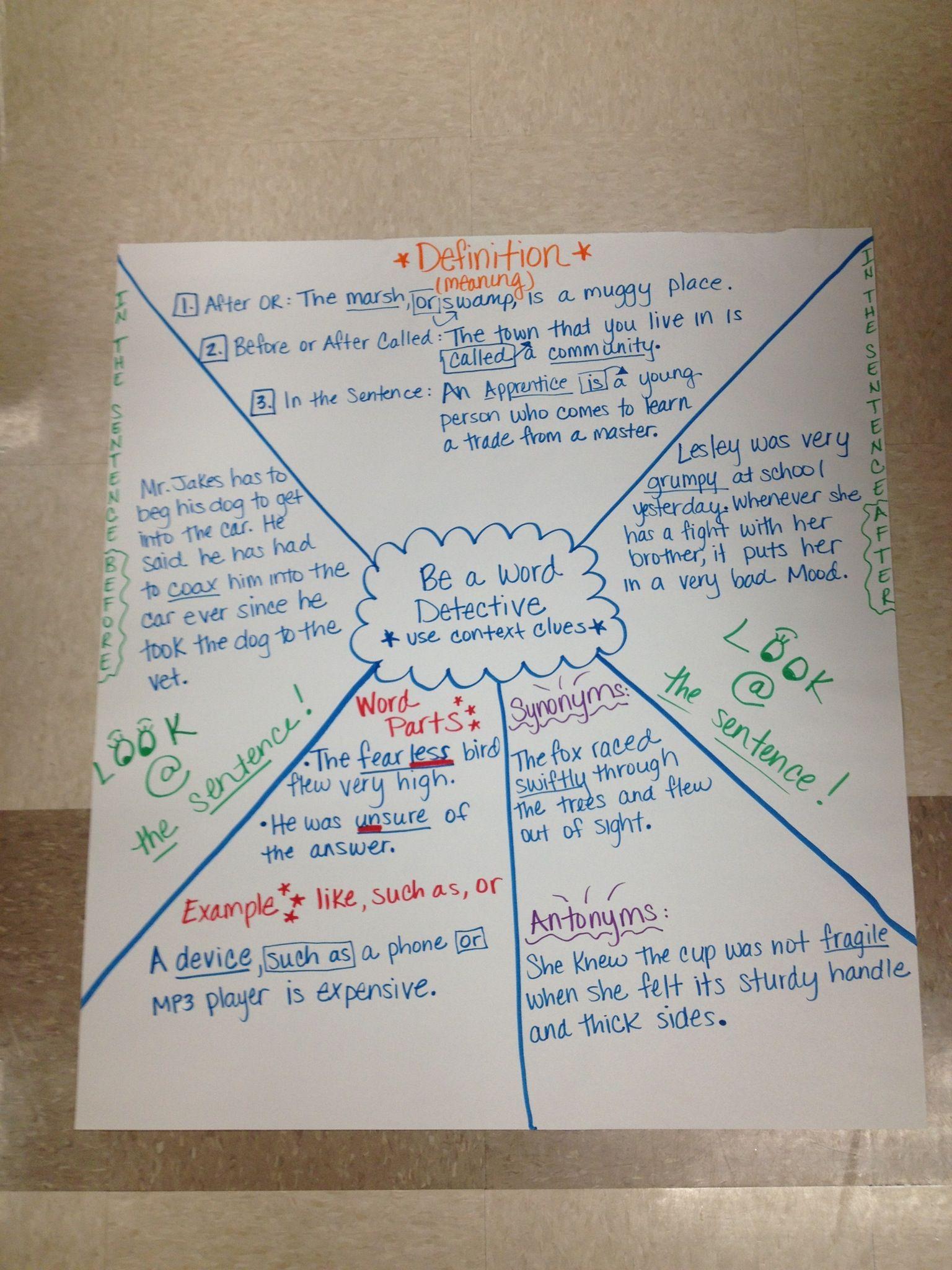 Thanks Kari Thomas For The Idea Context Clues