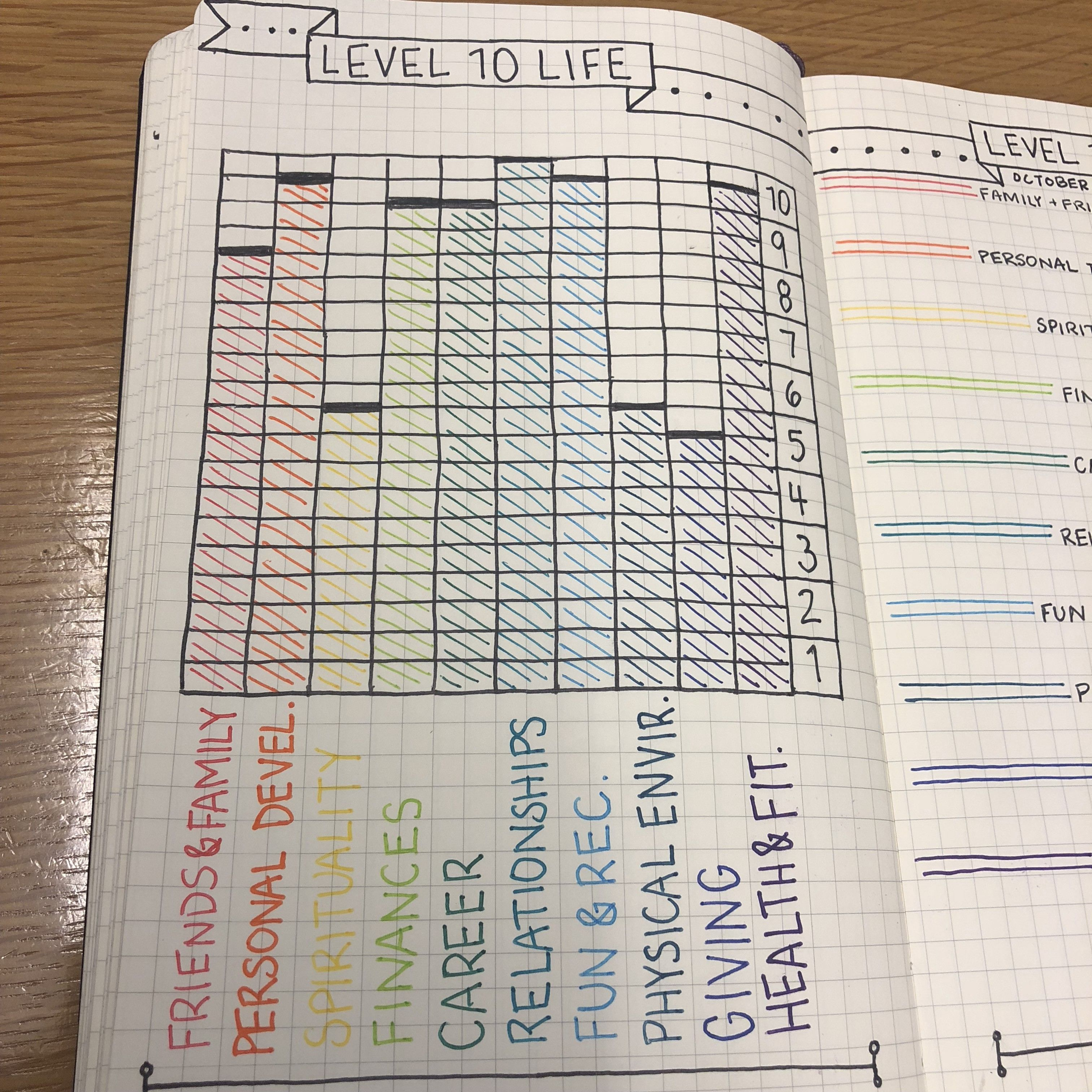 Create This Simple Tracker And Build Better Habits Free Printable Bullet Journal Inspiration Bullet Journal Notebook Habit Tracker Bullet Journal