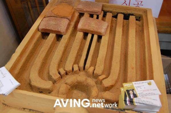 온돌 Ondol An Ancient Original Form Of Heating With Wood