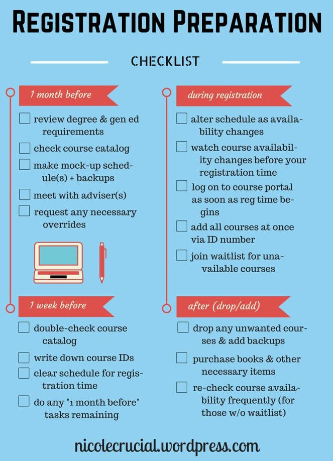 Registration Preparation Checklist \ Cheat Sheet Timeline - checklists boosting efficiency reducing mistakes