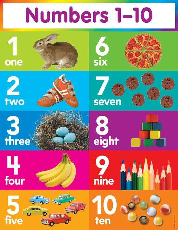 Numbers 1-10 Chart | Pinterest | Chart, Preschool supplies and Maths