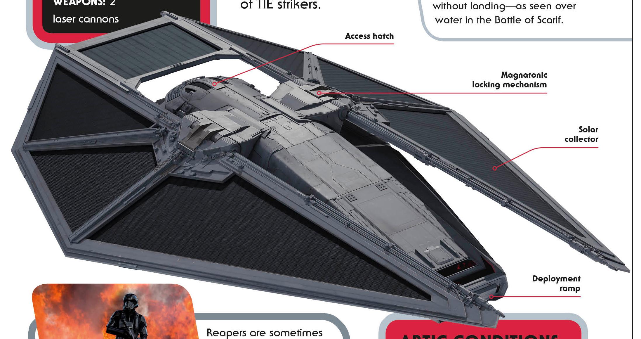 Tie Rp Reaper Attack Lander Wookieepedia Fandom Powered By Wikia Star Wars Spaceships Star Wars Ships Star Wars Vehicles