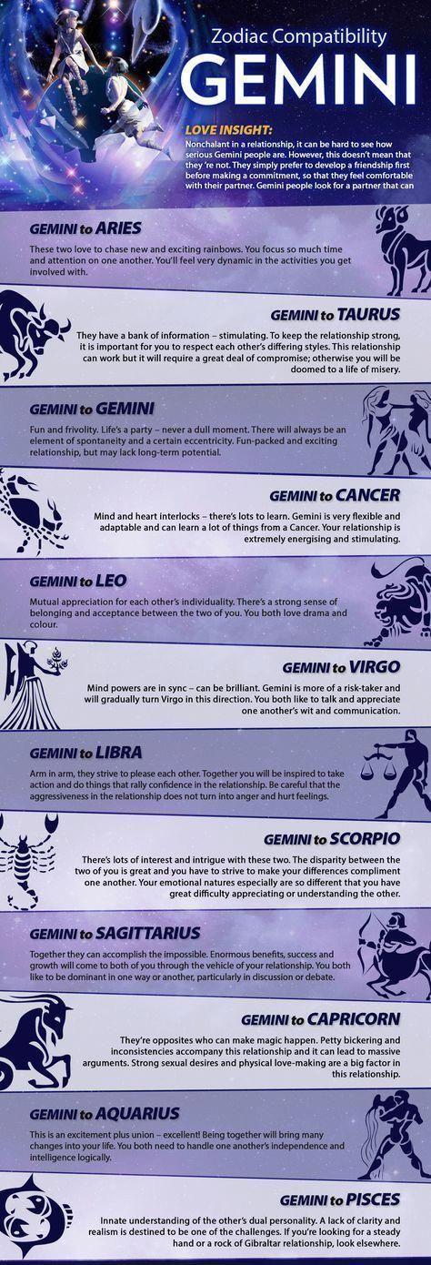 Gemini Compatibility #numerologymeanings | Gemini