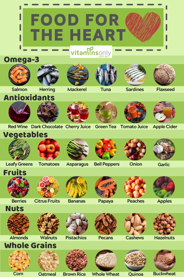 best food for heart disease